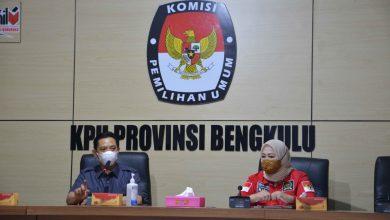 Photo of Pemenang Pilkada Serentak di Bengkulu Berdasarkan Data Sirekap KPU